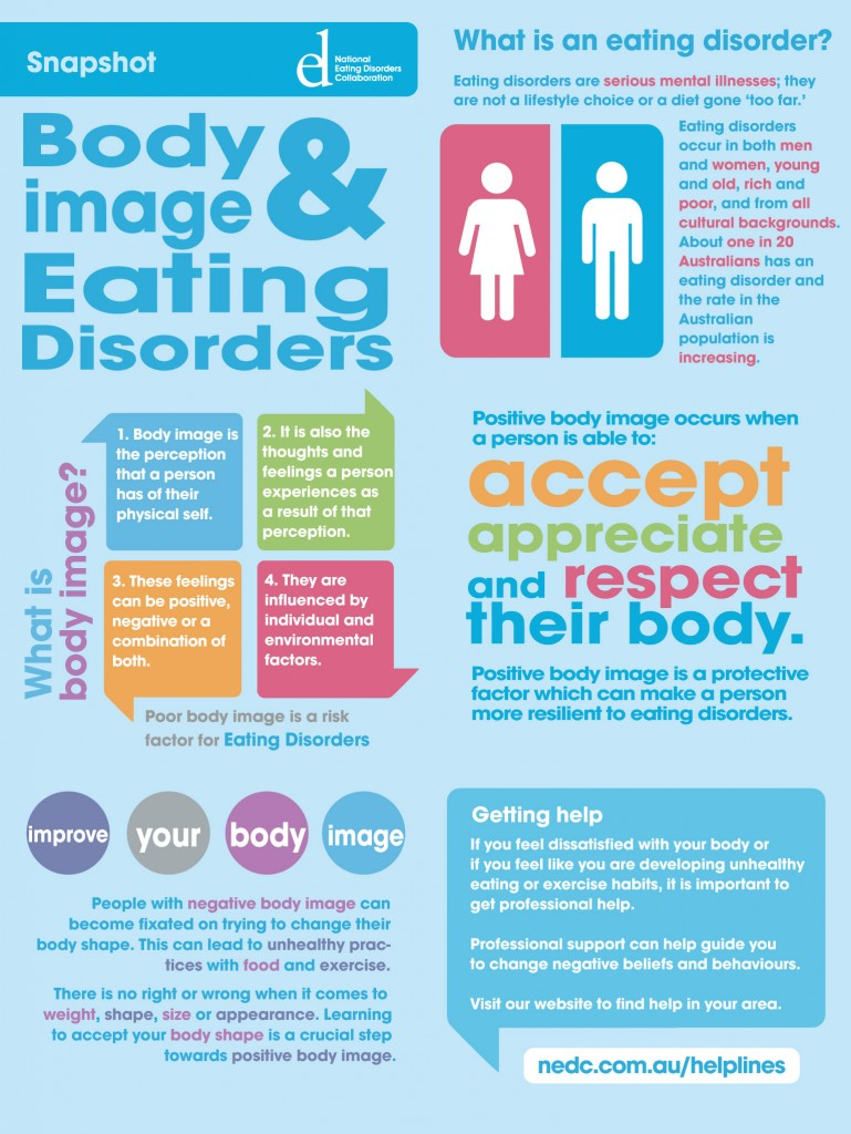 eating disorders among teens essay
